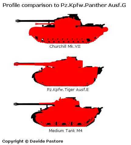 Size Comparison Charts M24 Tank